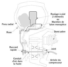 hummer-roue.jpg