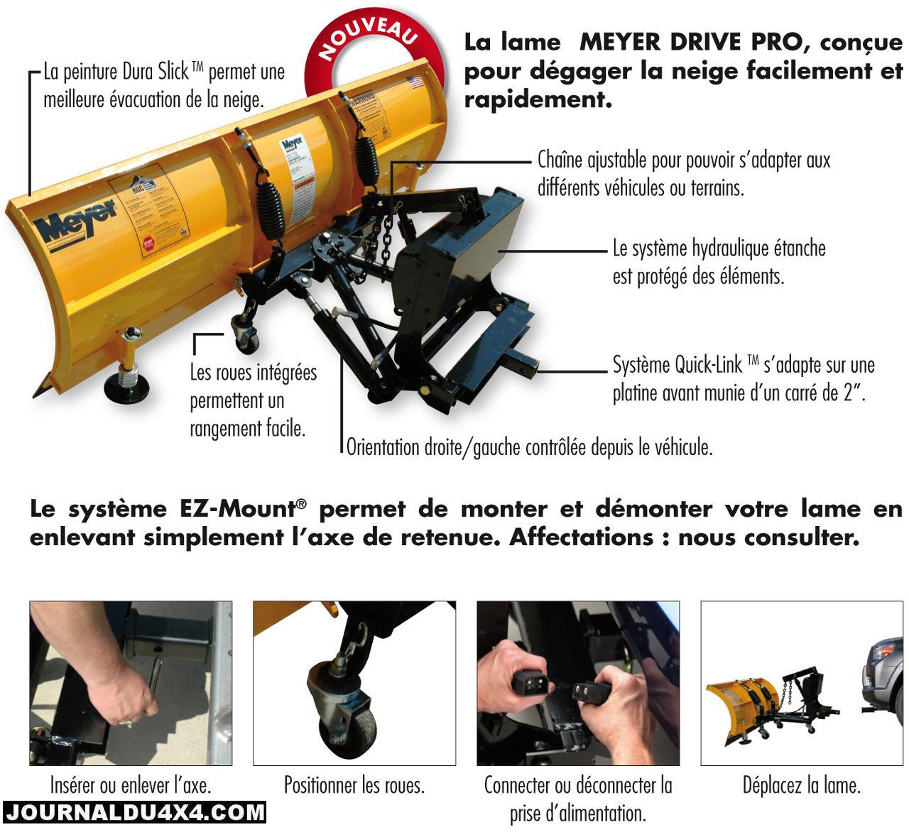 Lame_Meyer_Drive_Pro_nouveau_systeme_quick_link.jpg