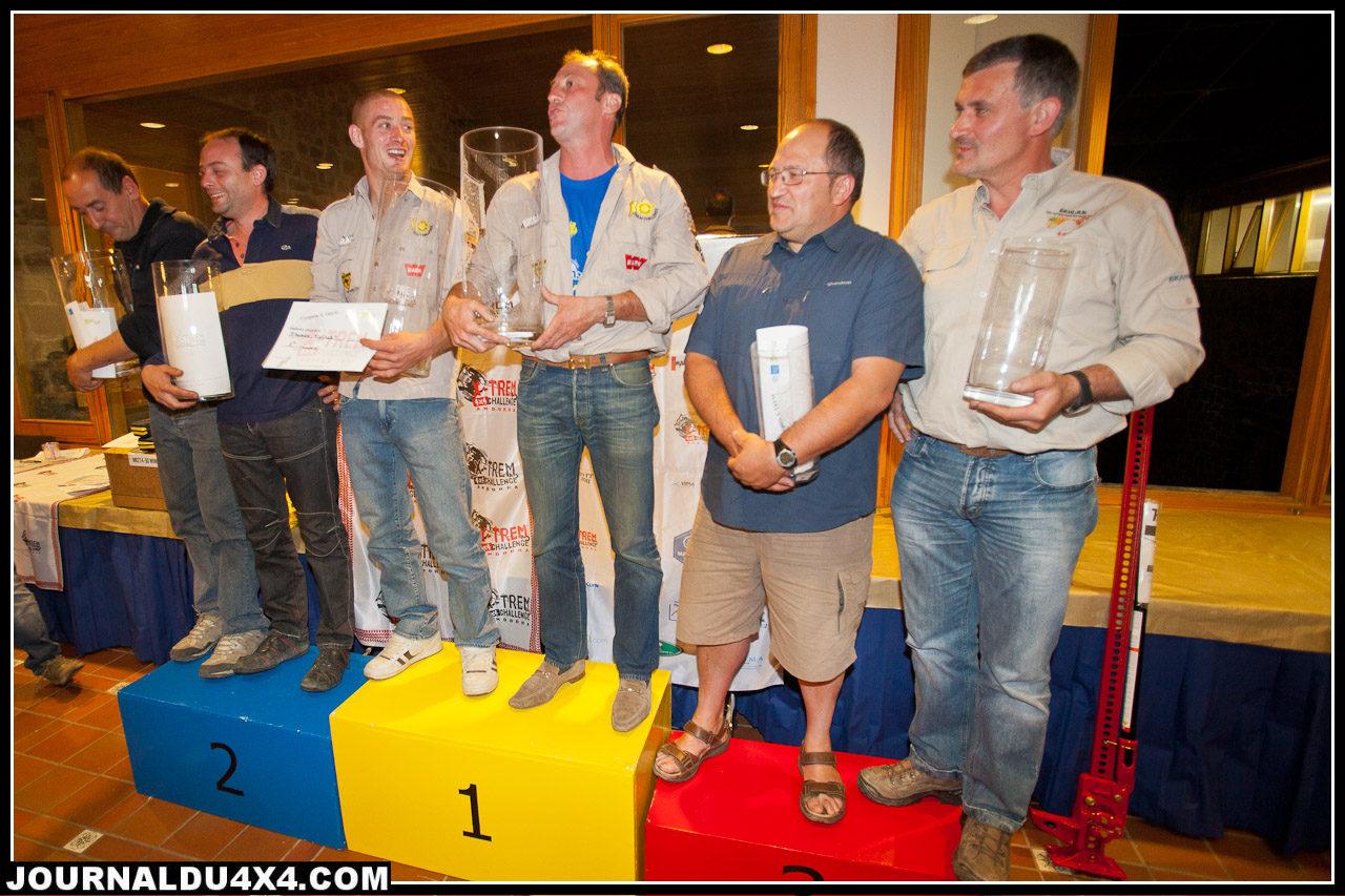 X-Trem Challenge Andorra 4×4