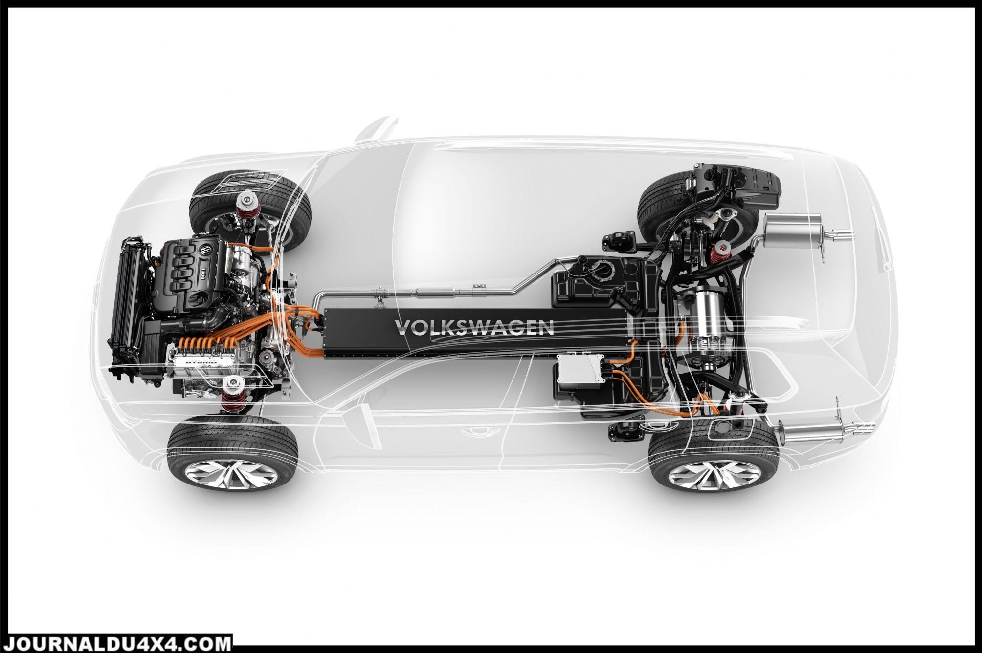 2 roues motrices avant (via le TDI et e-moteur à l'avant) ; 4 roues motrices (via le TDI et le(s) e-moteur(s)) ; roues arrière motrices via le e-moteur arrière.