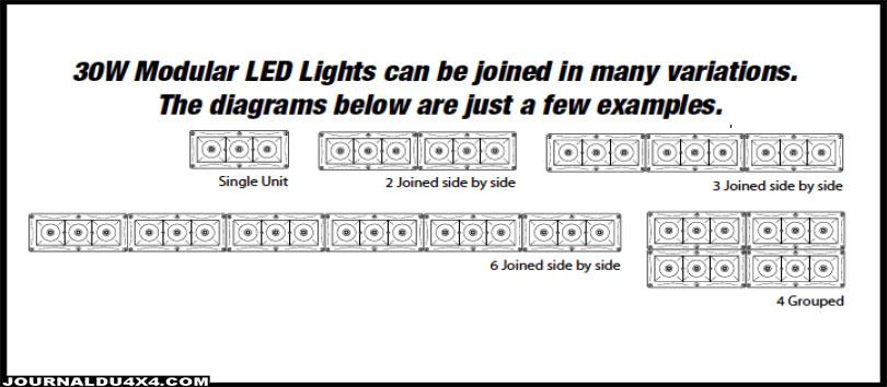 barre-led-ironman.jpg