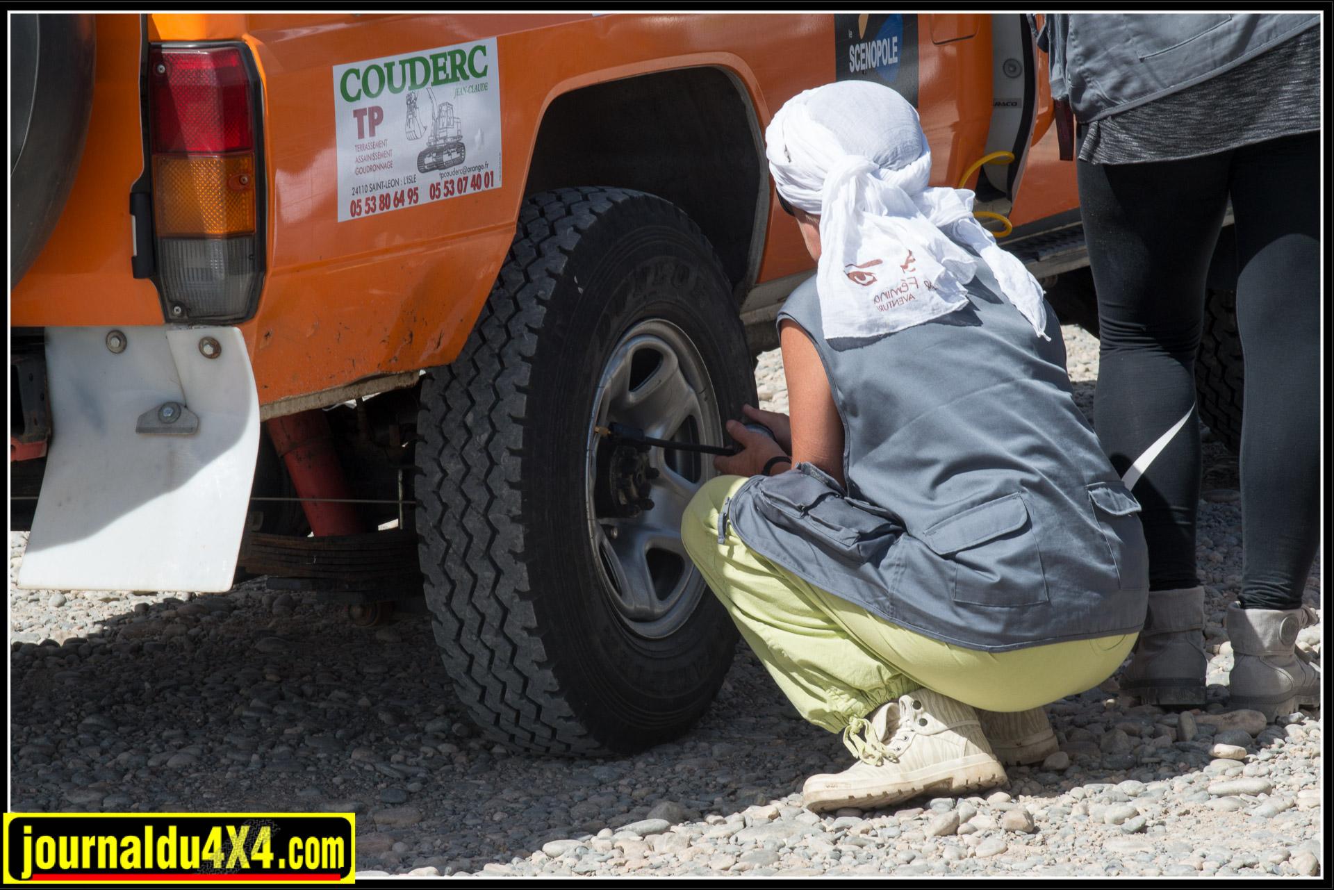 Vérification de la pression des pneus.