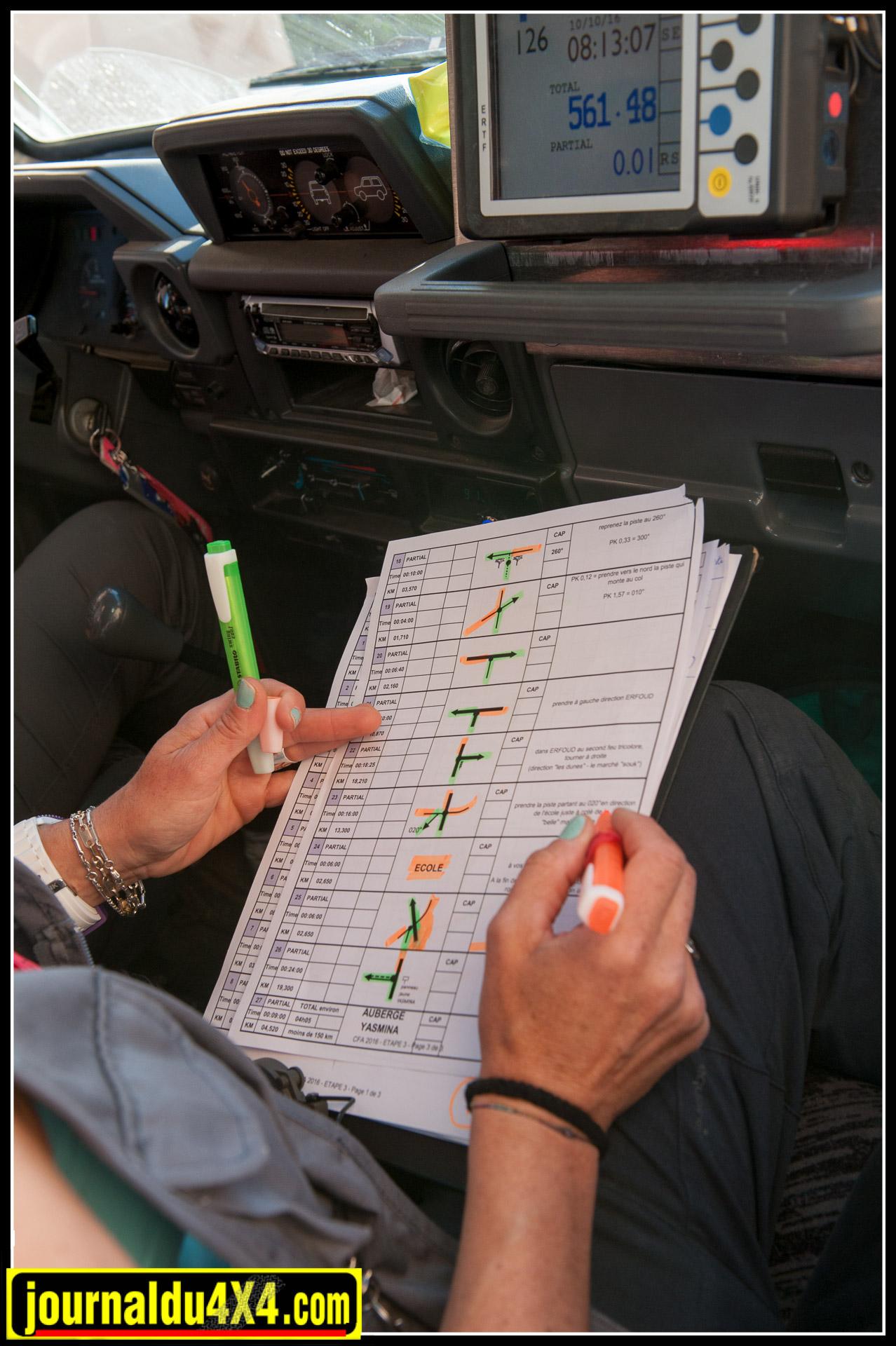 Le road book est étudié avec beaucoup de soins.